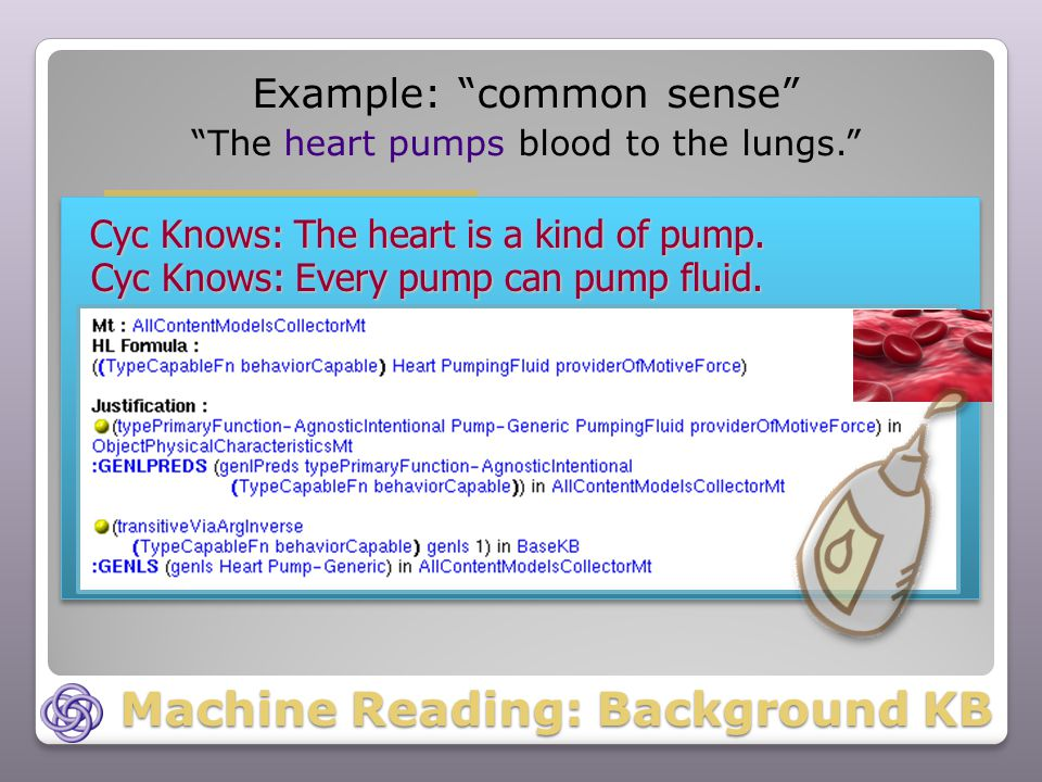 Machine Reading: Background KB Example: common sense The heart pumps blood to the lungs. heart #$Heart-Suit #$Heart-LocusOfFeeling #$CenterOfRegion #$