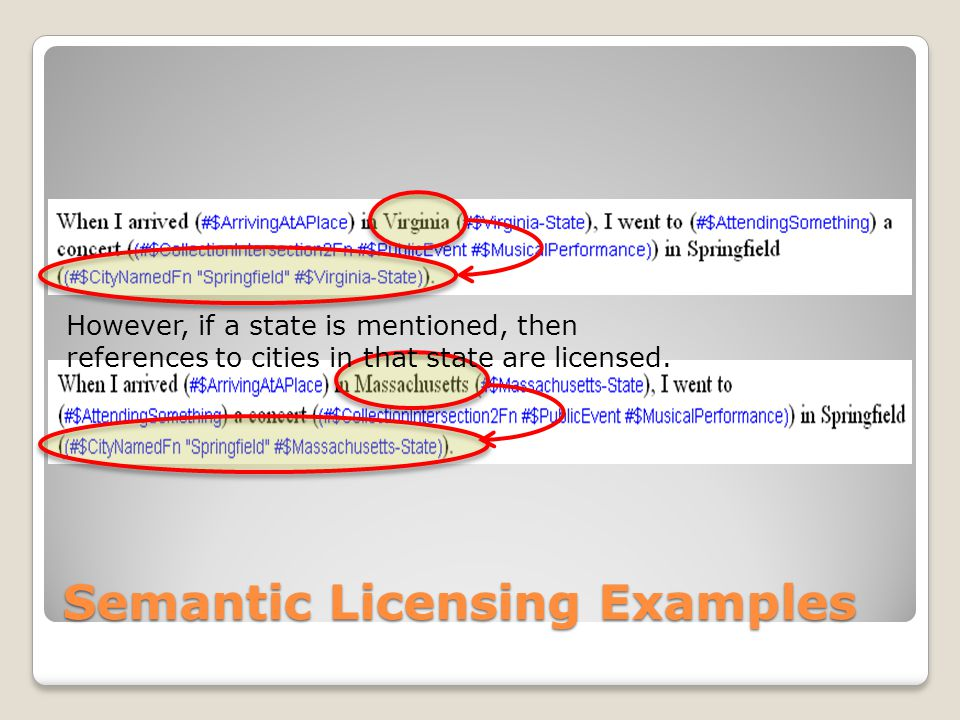 Semantic Licensing Examples However, if a state is mentioned, then references to cities in that state are licensed.