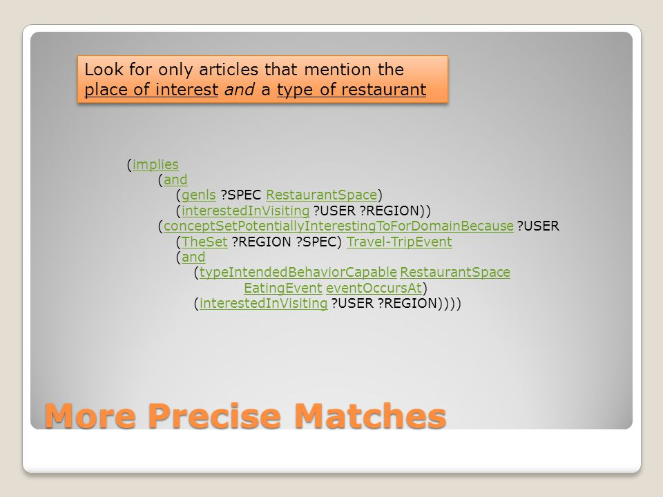 More Precise Matches (implies (and (genls ?SPEC RestaurantSpace) (interestedInVisiting ?USER ?REGION)) (conceptSetPotentiallyInterestingToForDomainBecause ?USER (TheSet ?REGION ?SPEC) Travel-TripEvent (and (typeIntendedBehaviorCapable RestaurantSpace EatingEvent eventOccursAt) (interestedInVisiting ?USER ?REGION))))impliesandgenlsRestaurantSpaceinterestedInVisitingconceptSetPotentiallyInterestingToForDomainBecauseTheSetTravel-TripEventandtypeIntendedBehaviorCapableRestaurantSpaceEatingEventeventOccursAtinterestedInVisiting Look for only articles that mention the place of interest and a type of restaurant