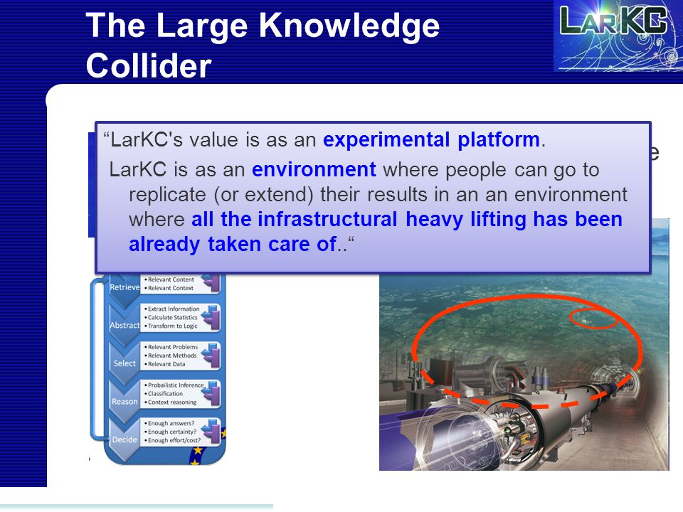 The Large Knowledge Collider a platform for infinitely scalable reasoning on the web LarKC's value is as an experimental platform. LarKC is as an envi