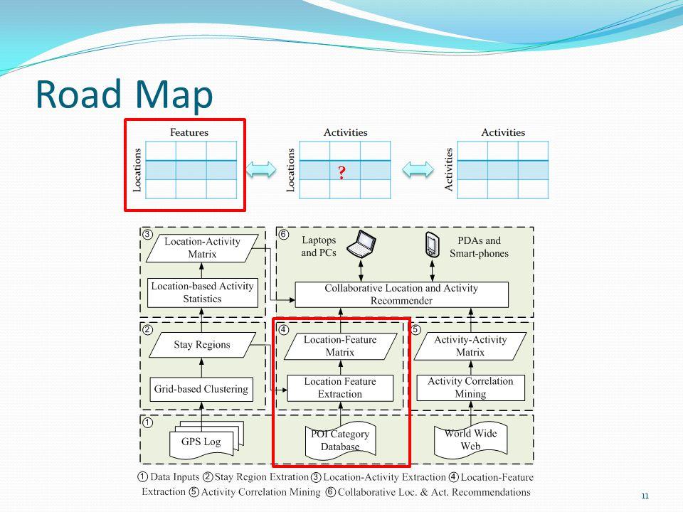 Road Map 11 ?