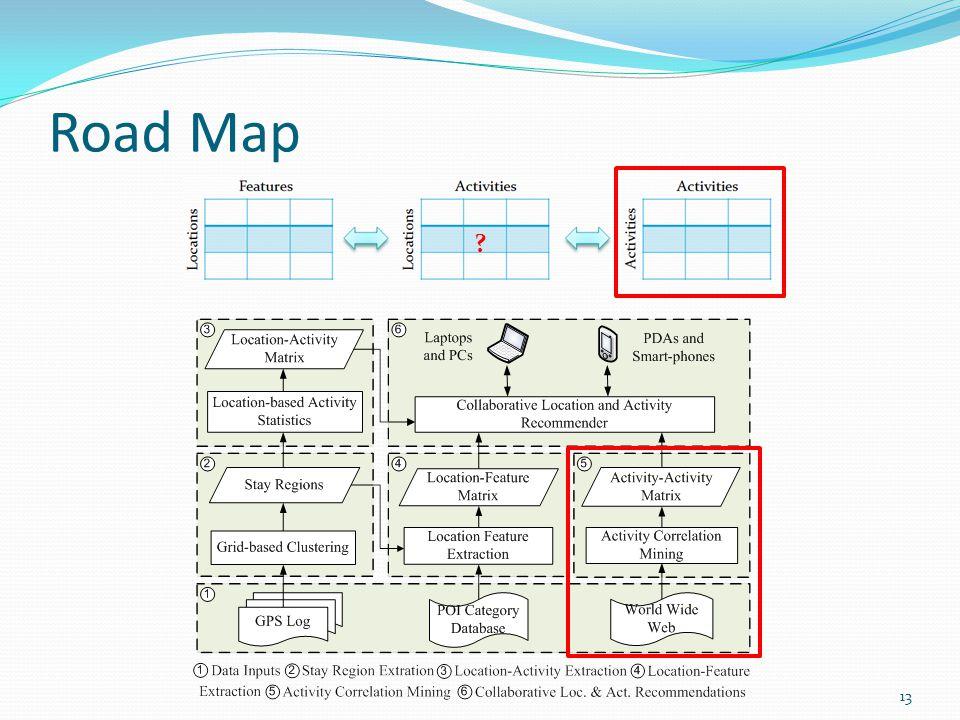 Road Map 13 ?