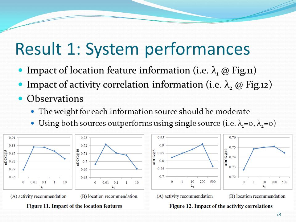 Result 1: System performances Impact of location feature information (i.e.