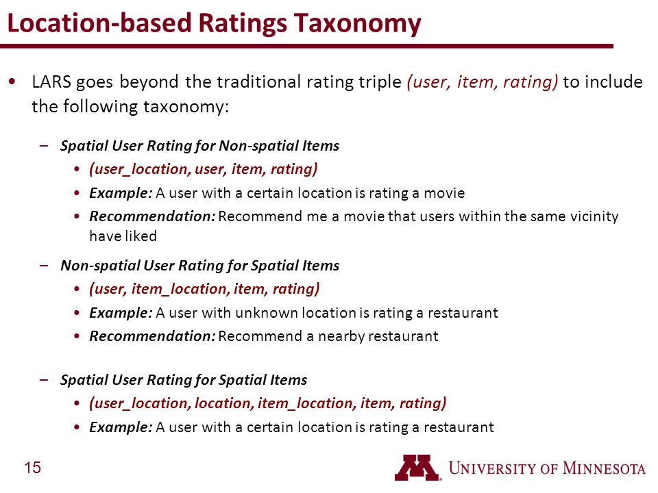 15 Location-based Ratings Taxonomy LARS goes beyond the traditional rating triple (user, item, rating) to include the following taxonomy: –Spatial Use
