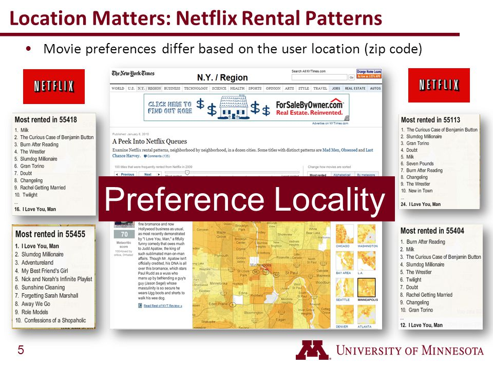 5 Location Matters: Netflix Rental Patterns Movie preferences differ based on the user location (zip code) Preference Locality