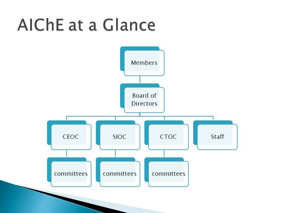 Members Board of Directors CEOCcommitteesSIOCcommitteesCTOCcommitteesStaff