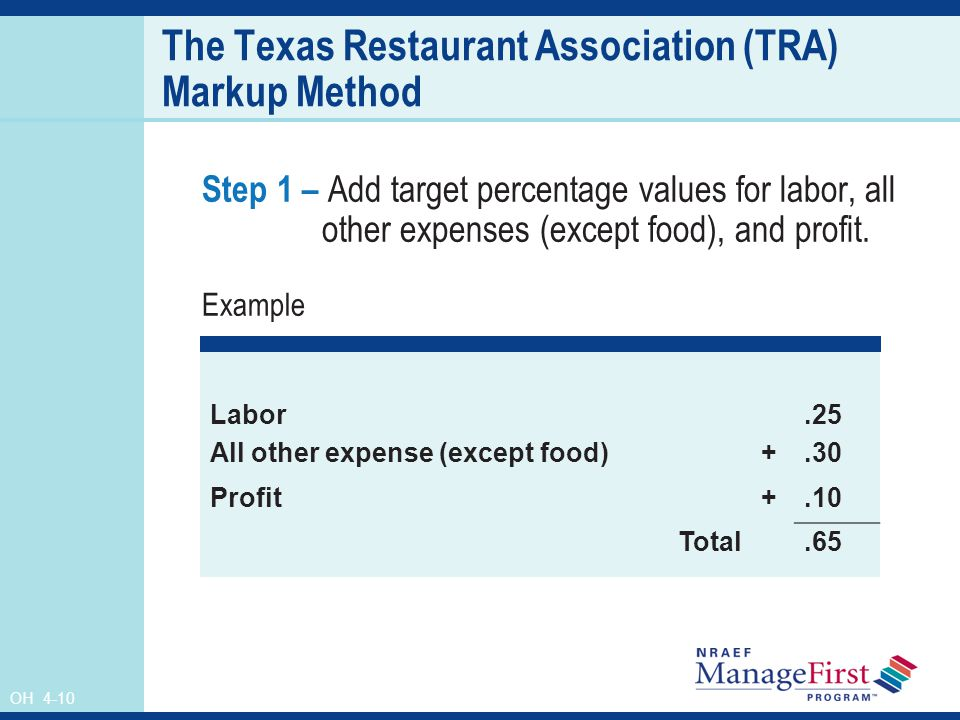 OH 4-10 The Texas Restaurant Association (TRA) Markup Method Step 1 – Add target percentage values for labor, all other expenses (except food), and pr