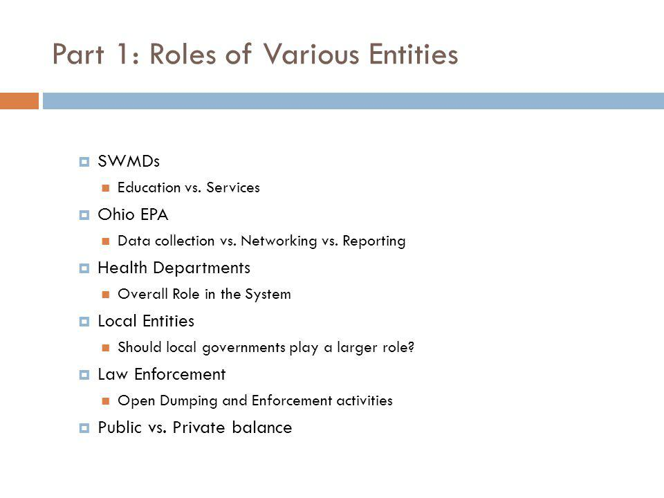 Part 1: Roles of Various Entities SWMDs Education vs. Services Ohio EPA Data collection vs. Networking vs. Reporting Health Departments Overall Role i
