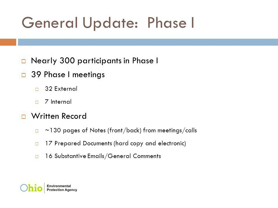 General Update: Phase I Nearly 300 participants in Phase I 39 Phase I meetings 32 External 7 Internal Written Record ~130 pages of Notes (front/back)