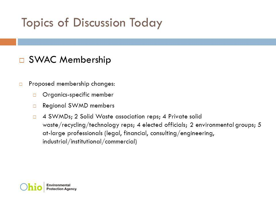 Topics of Discussion Today SWAC Membership Proposed membership changes: Organics-specific member Regional SWMD members 4 SWMDs; 2 Solid Waste associat