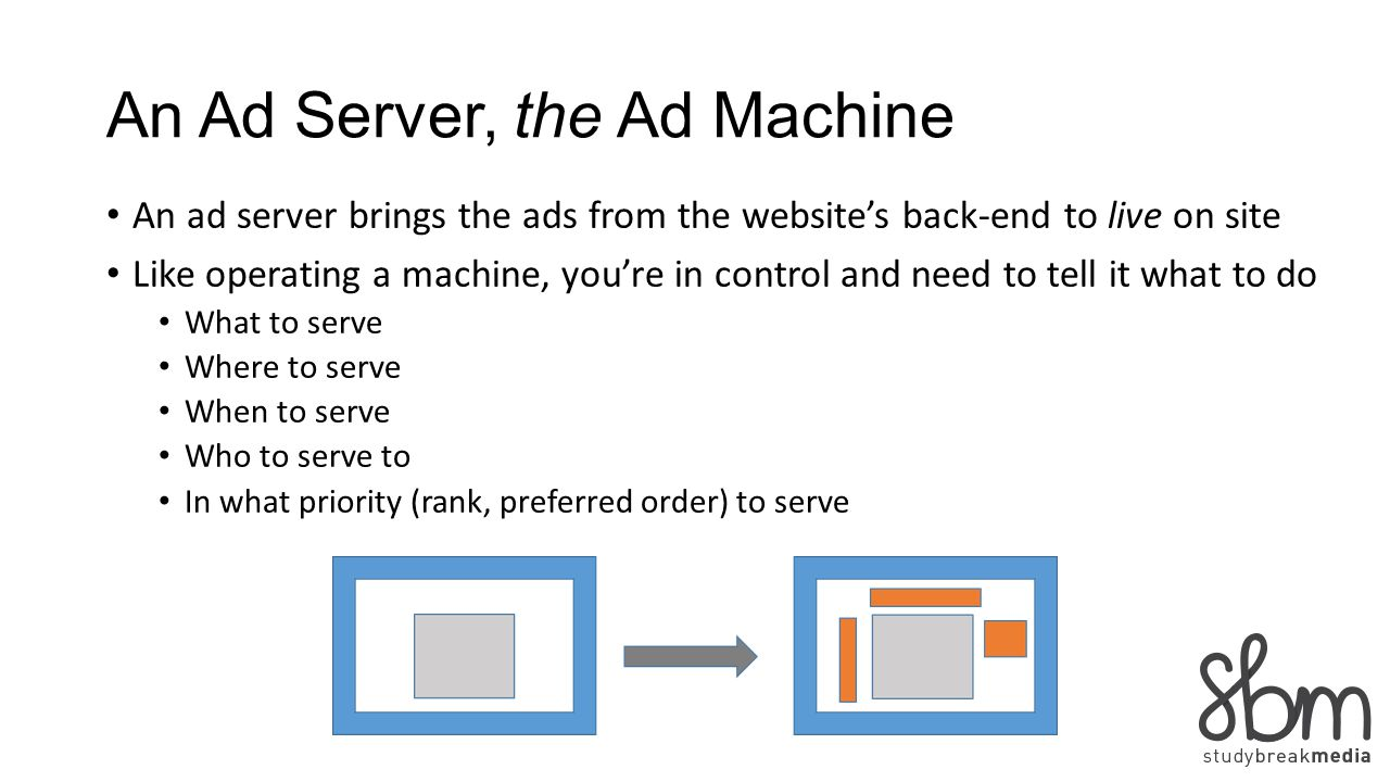 An Ad Server, the Ad Machine An ad server brings the ads from the websites back-end to live on site Like operating a machine, youre in control and nee