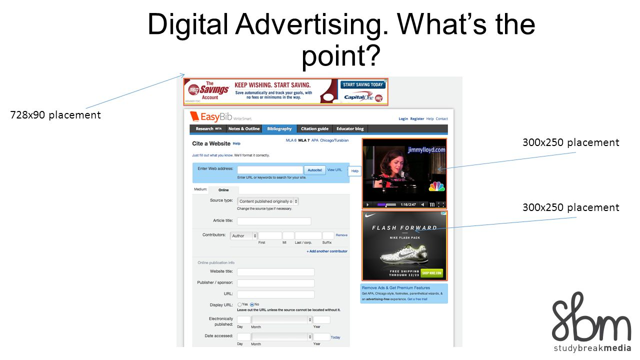 Digital Advertising. Whats the point? 728x90 placement 300x250 placement