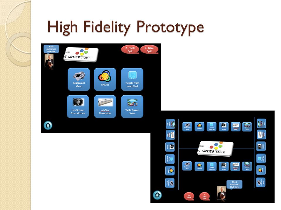 High Fidelity Prototype