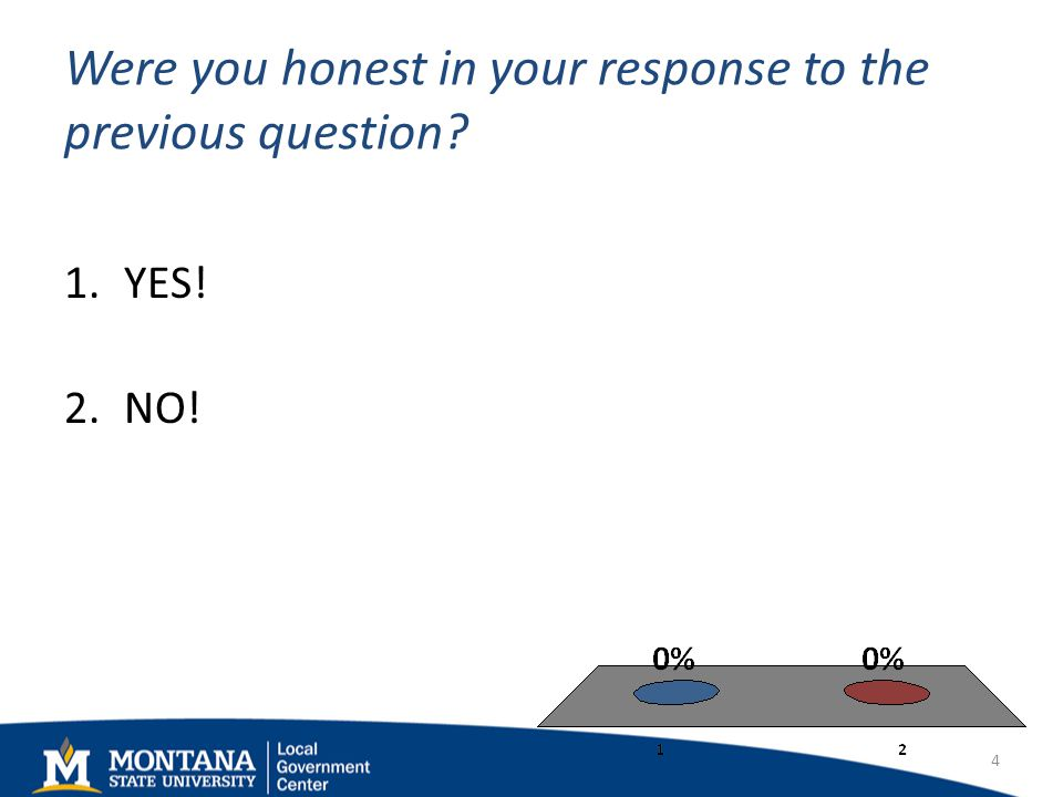 Were you honest in your response to the previous question? 1.YES! 2.NO! 4