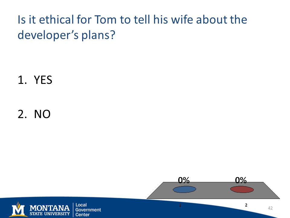 Is it ethical for Tom to tell his wife about the developers plans? 1.YES 2.NO 42
