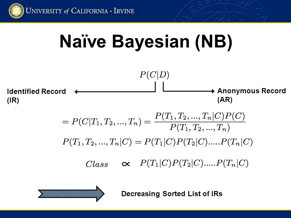Naïve Bayesian (NB) Identified Record (IR) Anonymous Record (AR) Decreasing Sorted List of IRs