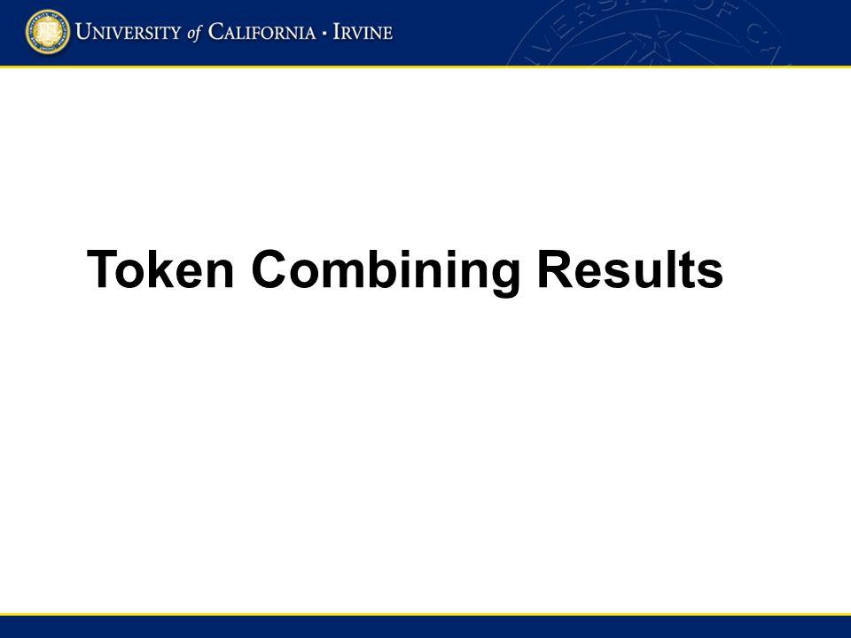 Token Combining Results