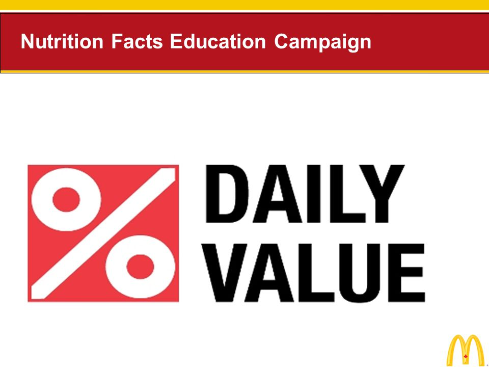 Nutrition Facts Education Campaign