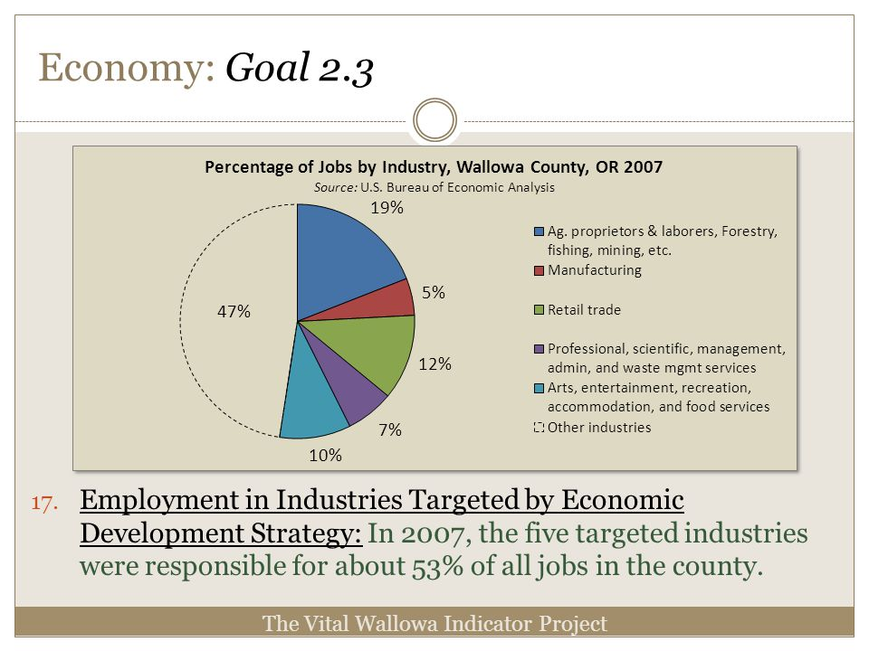 Economy: Goal 2.3 The Vital Wallowa Indicator Project 17.