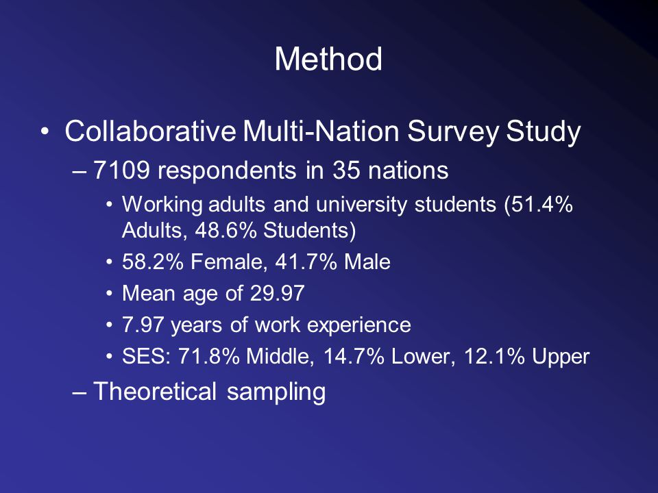 Method Collaborative Multi-Nation Survey Study –7109 respondents in 35 nations Working adults and university students (51.4% Adults, 48.6% Students) 58.2% Female, 41.7% Male Mean age of 29.97 7.97 years of work experience SES: 71.8% Middle, 14.7% Lower, 12.1% Upper –Theoretical sampling