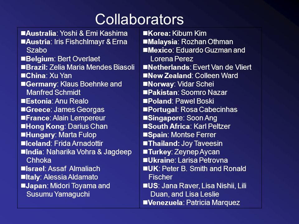 Collaborators Australia: Yoshi & Emi Kashima Austria: Iris Fishchlmayr & Erna Szabo Belgium: Bert Overlaet Brazil: Zelia Maria Mendes Biasoli China: Xu Yan Germany: Klaus Boehnke and Manfred Schmidt Estonia: Anu Realo Greece: James Georgas France: Alain Lempereur Hong Kong: Darius Chan Hungary: Marta Fulop Iceland: Frida Arnadottir India: Naharika Vohra & Jagdeep Chhoka Israel: Assaf Almaliach Italy: Alessia Aldamato Japan: Midori Toyama and Susumu Yamaguchi Korea: Kibum Kim Malaysia: Rozhan Othman Mexico: Eduardo Guzman and Lorena Perez Netherlands: Evert Van de Vliert New Zealand: Colleen Ward Norway: Vidar Schei Pakistan: Soomro Nazar Poland: Pawel Boski Portugal: Rosa Cabecinhas Singapore: Soon Ang South Africa: Karl Peltzer Spain: Montse Ferrer Thailand: Joy Taveesin Turkey: Zeynep Aycan Ukraine: Larisa Petrovna UK: Peter B.