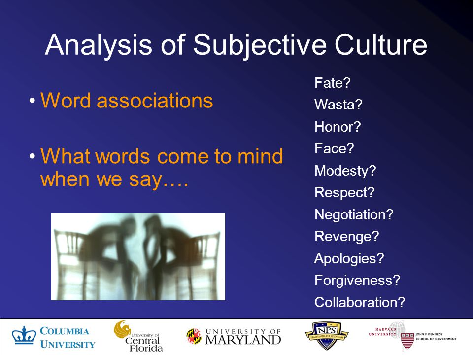 Analysis of Subjective Culture Word associations What words come to mind when we say….