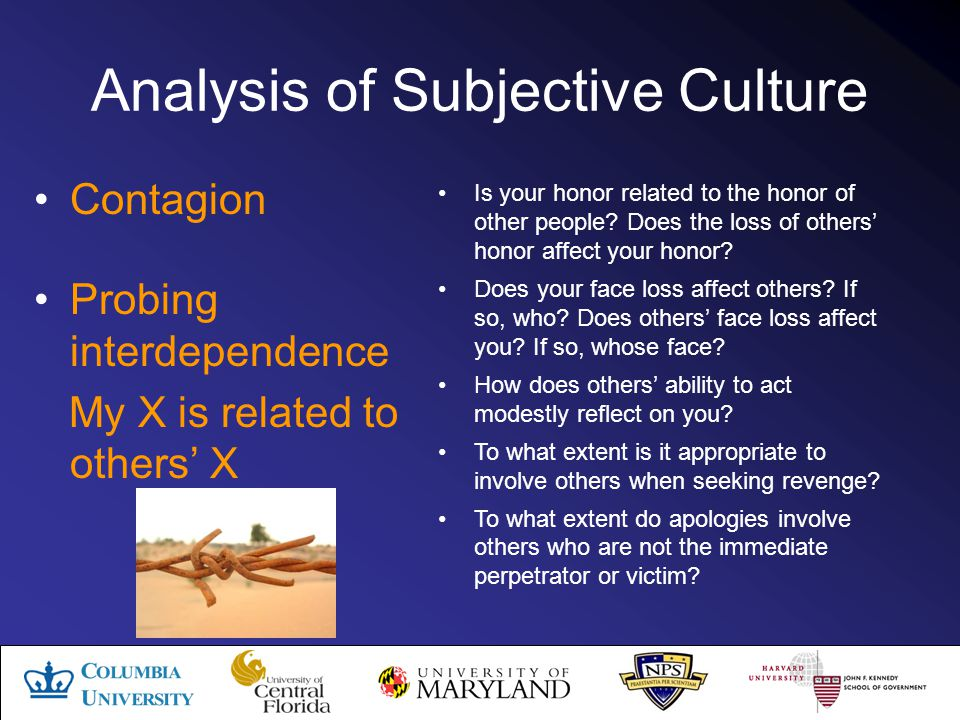 Analysis of Subjective Culture Contagion Probing interdependence My X is related to others X Is your honor related to the honor of other people.