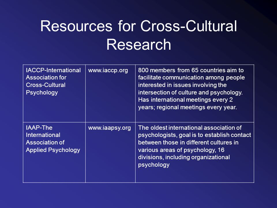 Resources for Cross-Cultural Research IACCP-International Association for Cross-Cultural Psychology www.iaccp.org800 members from 65 countries aim to facilitate communication among people interested in issues involving the intersection of culture and psychology.