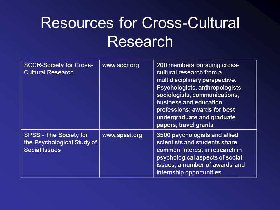 Resources for Cross-Cultural Research SCCR-Society for Cross- Cultural Research www.sccr.org200 members pursuing cross- cultural research from a multidisciplinary perspective.