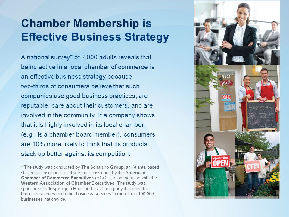 A national survey* of 2,000 adults reveals that being active in a local chamber of commerce is an effective business strategy because two-thirds of consumers believe that such companies use good business practices, are reputable, care about their customers, and are involved in the community.