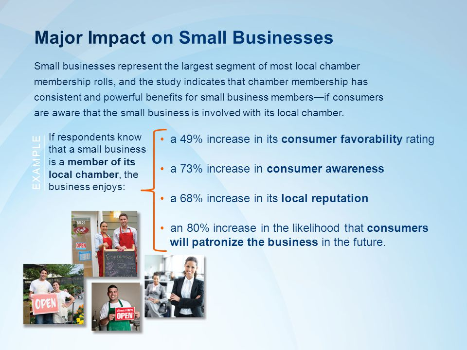 Small businesses represent the largest segment of most local chamber membership rolls, and the study indicates that chamber membership has consistent