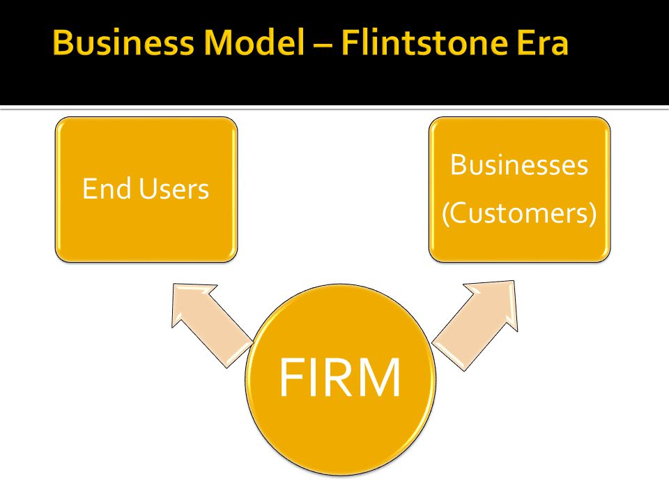 FIRM End Users Businesses (Customers)