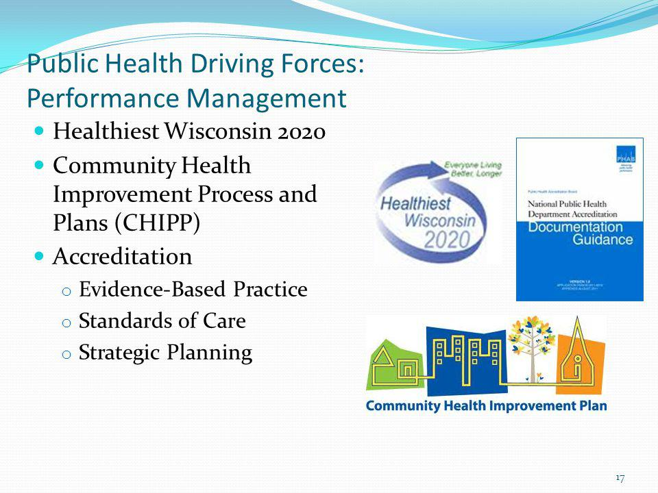 Public Health Driving Forces: Performance Management Healthiest Wisconsin 2020 Community Health Improvement Process and Plans (CHIPP) Accreditation o Evidence-Based Practice o Standards of Care o Strategic Planning 17