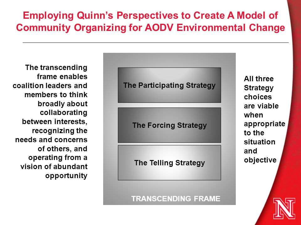 The Participating Strategy The Forcing Strategy The Telling Strategy TRANSCENDING FRAME Employing Quinns Perspectives to Create A Model of Community Organizing for AODV Environmental Change All three Strategy choices are viable when appropriate to the situation and objective The transcending frame enables coalition leaders and members to think broadly about collaborating between interests, recognizing the needs and concerns of others, and operating from a vision of abundant opportunity