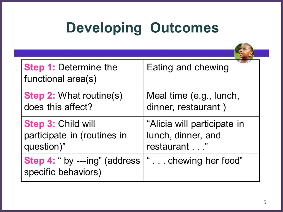 5 Developing Outcomes Step 1: Determine the functional area(s) Eating and chewing Step 2: What routine(s) does this affect.