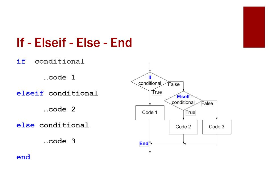 If - Elseif - Else - End if conditional …code 1 elseif conditional …code 2 else conditional …code 3 end