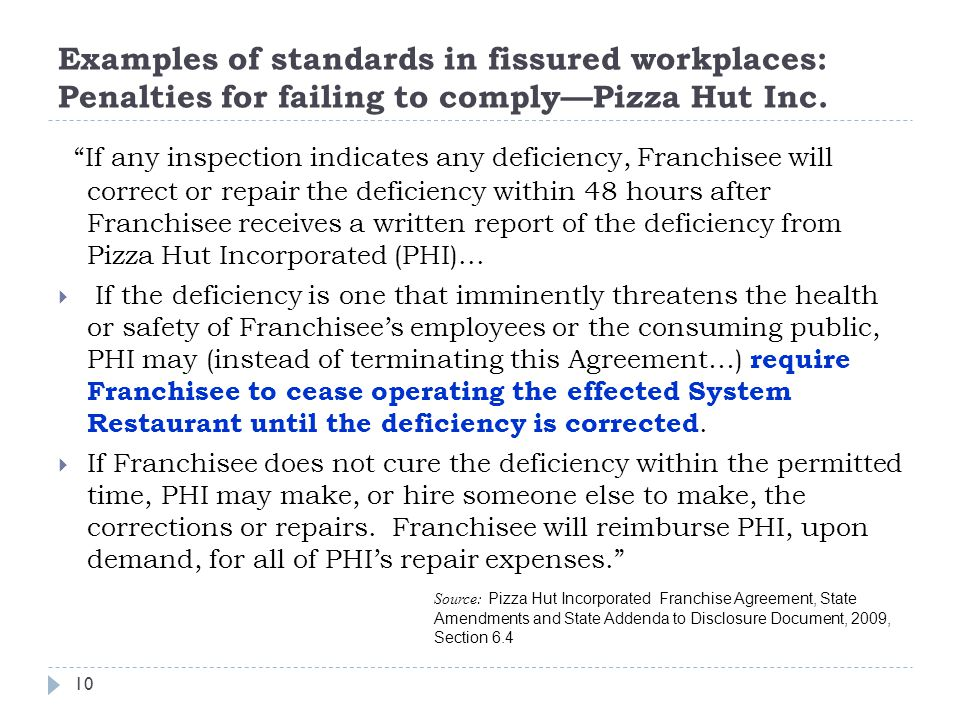 Examples of standards in fissured workplaces: Penalties for failing to complyPizza Hut Inc. If any inspection indicates any deficiency, Franchisee wil