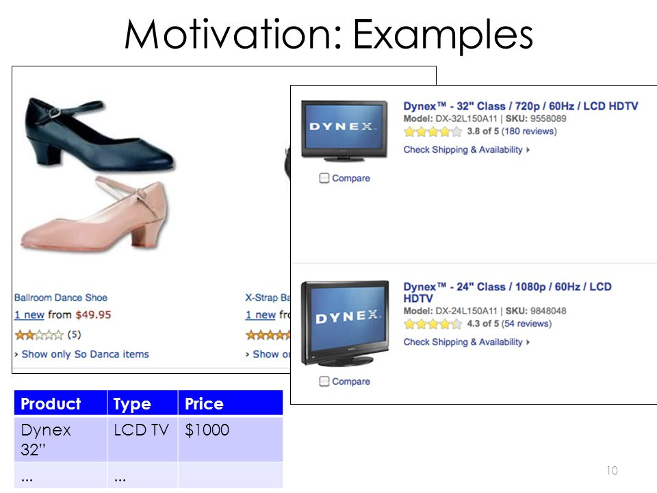 Motivation: Examples ProductTypePrice Dynex 32 LCD TV$1000... 10