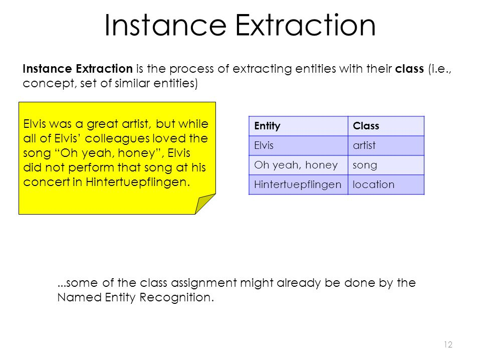 Instance Extraction Instance Extraction is the process of extracting entities with their class (i.e., concept, set of similar entities) Elvis was a gr