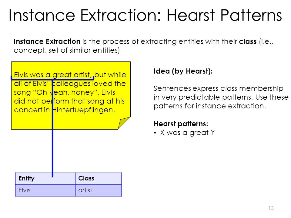 Instance Extraction: Hearst Patterns Instance Extraction is the process of extracting entities with their class (i.e., concept, set of similar entities) Elvis was a great artist, but while all of Elvis colleagues loved the song Oh yeah, honey, Elvis did not perform that song at his concert in Hintertuepflingen.