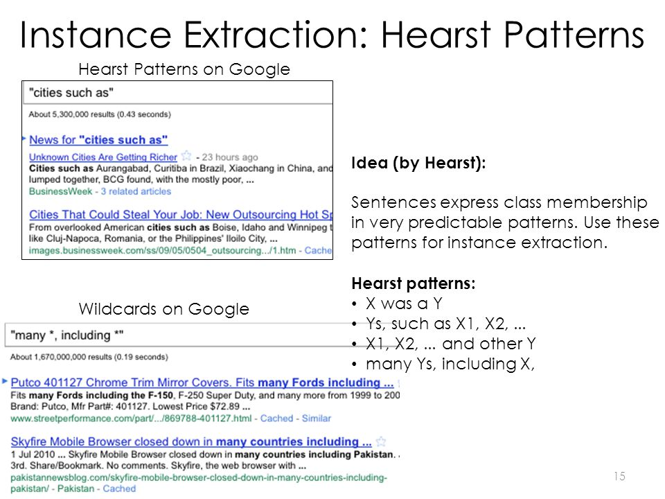 Instance Extraction: Hearst Patterns Hearst patterns: X was a Y Ys, such as X1, X2,...
