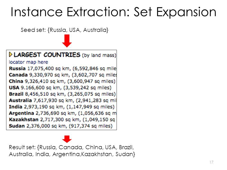 Instance Extraction: Set Expansion Seed set: {Russia, USA, Australia} Result set: {Russia, Canada, China, USA, Brazil, Australia, India, Argentina,Kazakhstan, Sudan} 17