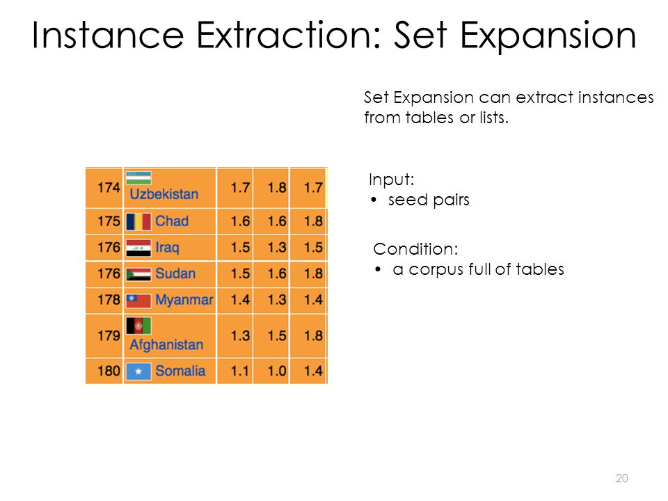 Instance Extraction: Set Expansion Set Expansion can extract instances from tables or lists. Input: seed pairs Condition: a corpus full of tables 20