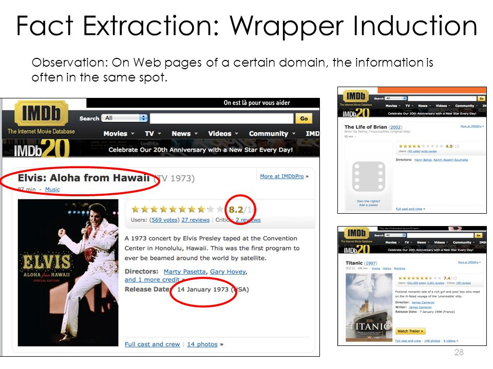Fact Extraction: Wrapper Induction Observation: On Web pages of a certain domain, the information is often in the same spot. 28
