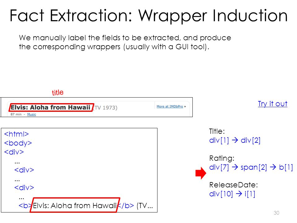 ......... Elvis: Aloha from Hawaii (TV... Fact Extraction: Wrapper Induction We manually label the fields to be extracted, and produce the correspondi