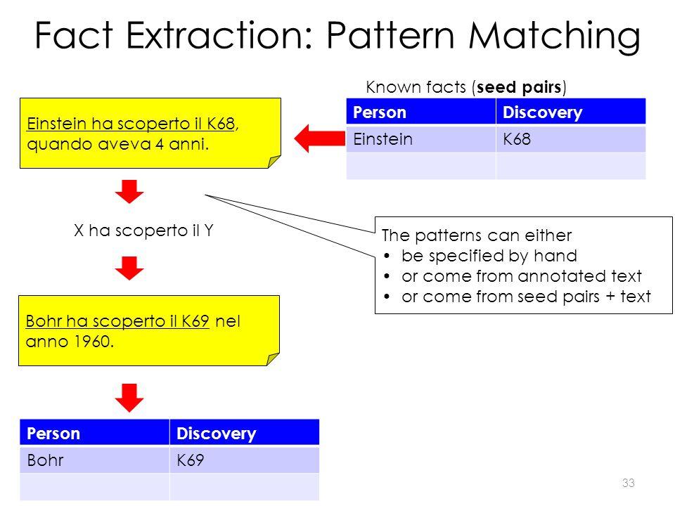 Fact Extraction: Pattern Matching Einstein ha scoperto il K68, quando aveva 4 anni.