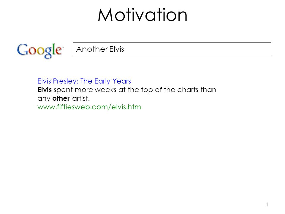 Motivation Another Elvis Elvis Presley: The Early Years Elvis spent more weeks at the top of the charts than any other artist. www.fiftiesweb.com/elvi
