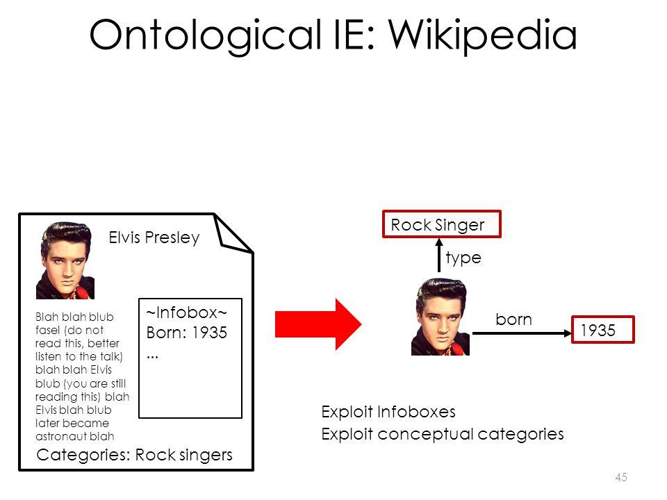 Ontological IE: Wikipedia Rock Singer type Exploit conceptual categories 1935 born Elvis Presley Blah blah blub fasel (do not read this, better listen to the talk) blah blah Elvis blub (you are still reading this) blah Elvis blah blub later became astronaut blah ~Infobox~ Born: 1935...