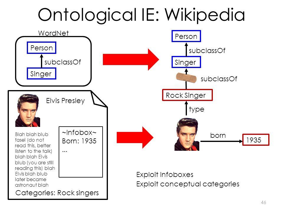 Ontological IE: Wikipedia Rock Singer type Exploit conceptual categories 1935 born Singer subclassOf Person subclassOf Singer subclassOf Person Elvis