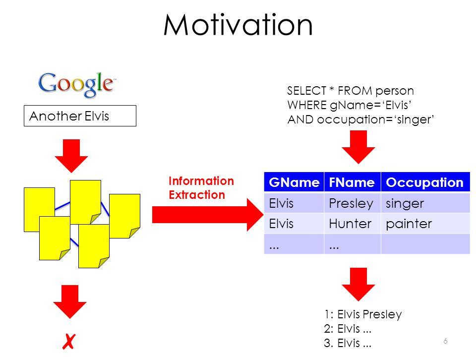 Motivation Another Elvis GNameFNameOccupation ElvisPresleysinger ElvisHunterpainter...